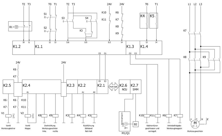 Fantastisch Funktionale Blockdiagramme Ideen - Der Schaltplan ...